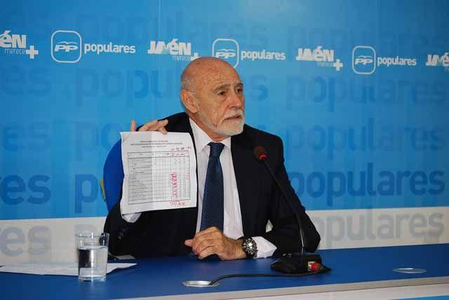 Gabino Puche destaca la apuesta por la autovía Linares-Albacete y el ferrocarril en los PGE