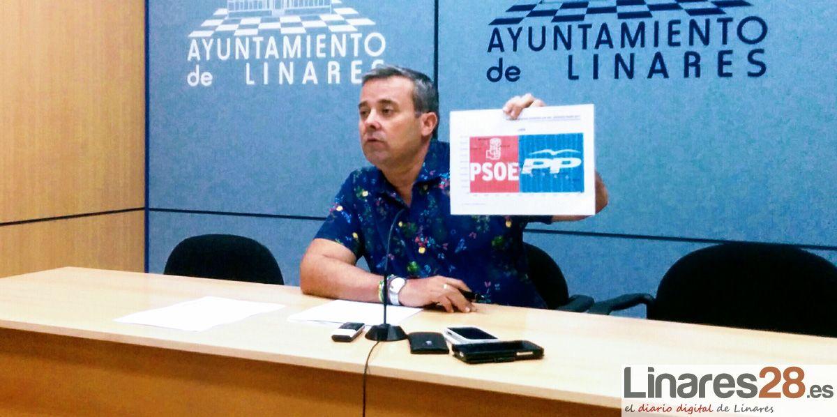 Luis Moya critica los dos años de oposición del Partido Popular